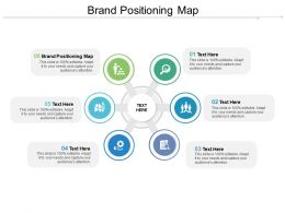 Brand Positioning Map Ppt Powerpoint Presentation Slides Deck Cpb