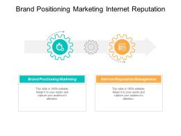 Brand Positioning Marketing Internet Reputation Management Sales Effectiveness Cpb