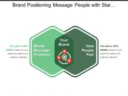 Brand Positioning Message People With Star And Position Icons