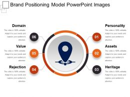 Brand Positioning Model Powerpoint Images