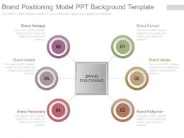 Brand Positioning Model Ppt Background Template