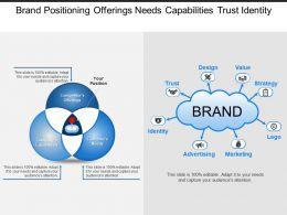Brand Positioning Offerings Needs Capabilities Trust Identity