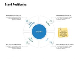 Brand Positioning Planning Business Ppt Powerpoint Presentation Portfolio Layout