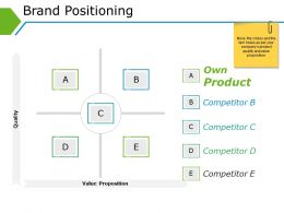 Brand Positioning Powerpoint Slide Information