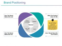 Brand Positioning Ppt Images Gallery