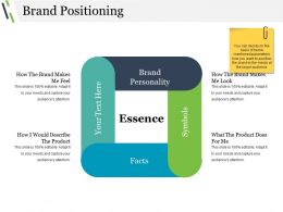 Brand Positioning Ppt Sample Download