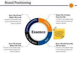 Brand Positioning Presentation Powerpoint Templates