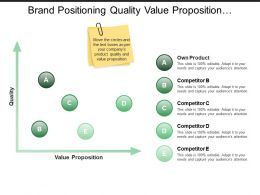 Brand Positioning Quality Value Proposition With Own Product And Competitors