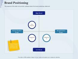 Brand Positioning Rebranding Approach Ppt Information