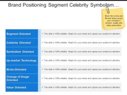 Brand Positioning Segment Celebrity Symbolism Value Oriented