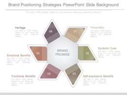 Brand Positioning Strategies Powerpoint Slide Background