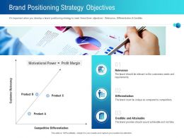 Brand Positioning Strategy Objectives Credible Ppt Powerpoint Presentation Portfolio