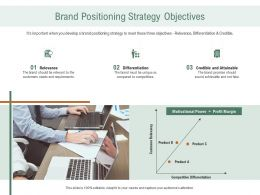 Brand Positioning Strategy Objectives Ppt Professional Information