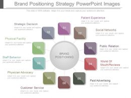 Brand Positioning Strategy Powerpoint Images