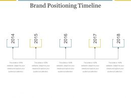 Brand Positioning Timeline Powerpoint Guide