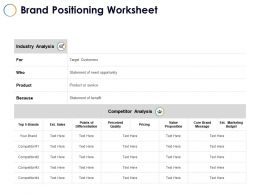 Brand Positioning Worksheet Competitor Analysis B279 Ppt Powerpoint Presentation Slides