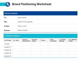 Brand Positioning Worksheet Competitor Analysis Ppt Powerpoint Presentation File