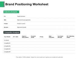 Brand Positioning Worksheet Opportunity Target Ppt Powerpoint Presentation Inspiration