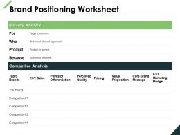 Brand Positioning Worksheet Perceived Quality Ppt Powerpoint Presentation File Pictures