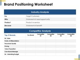 brand positioning worksheet ppt examples