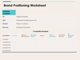 Brand Positioning Worksheet Ppt Model