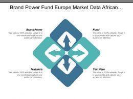 Brand Power Fund Europe Market Data African Markets Cpb