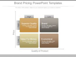 Brand Pricing Powerpoint Templates