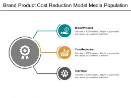 Brand Product Cost Reduction Model Media Population Demographic Cpb