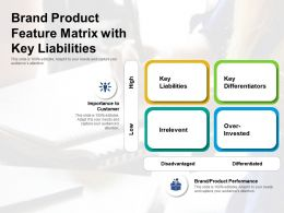 Brand Product Feature Matrix With Key Liabilities