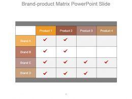 Brand Product Matrix Powerpoint Slide