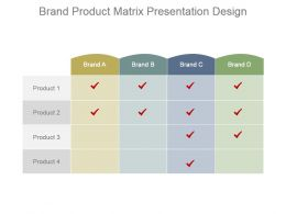 Brand Product Matrix Presentation Design