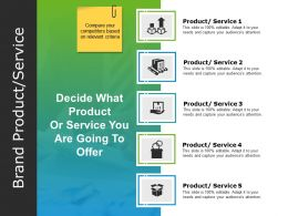 Brand Product Service Powerpoint Slide Inspiration