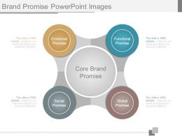 brand_promise_powerpoint_images_Slide01