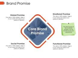 Brand Promise Ppt Example