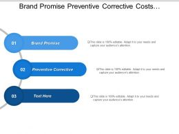 Brand Promise Preventive Corrective Costs Customer Experience Technology
