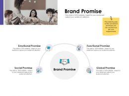 Brand Promise Social Ppt Powerpoint Presentation Templates