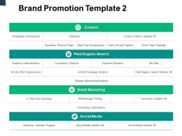 Brand Promotion Email Marketing A749 Ppt Powerpoint Presentation Inspiration Skills