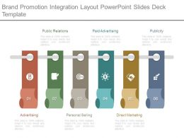 Brand Promotion Integration Layout Powerpoint Slides Deck Template