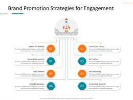 Brand Promotion Strategies For Engagement Corporate Tactical Action Plan Template Company