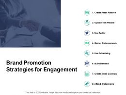 Brand Promotion Strategies For Engagement Garner Endorsements A748 Ppt Powerpoint Presentation