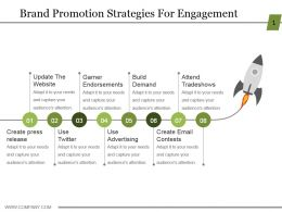 Brand Promotion Strategies For Engagement Powerpoint Ideas