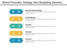 Brand Promotion Strategy Zero Budgeting Dynamic Management Exchange Findings Cpb