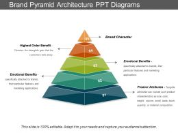 Brand Pyramid Architecture Ppt Diagrams