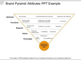 Brand Pyramid Attributes Ppt Example