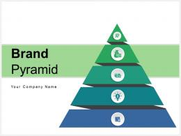 Brand Pyramid Automation Success Business Financial Planning Growth