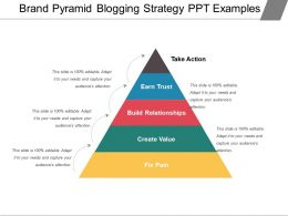 Brand Pyramid Blogging Strategy Ppt Examples