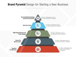 Brand Pyramid Design For Starting A New Business
