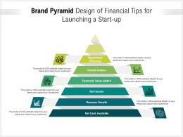 Brand Pyramid Design Of Financial Tips For Launching A Start Up