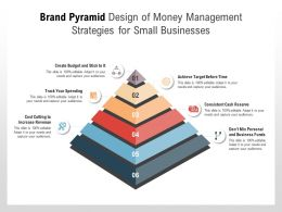 Brand Pyramid Design Of Money Management Strategies For Small Businesses