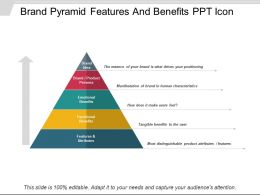 Brand Pyramid Features And Benefits Ppt Icon